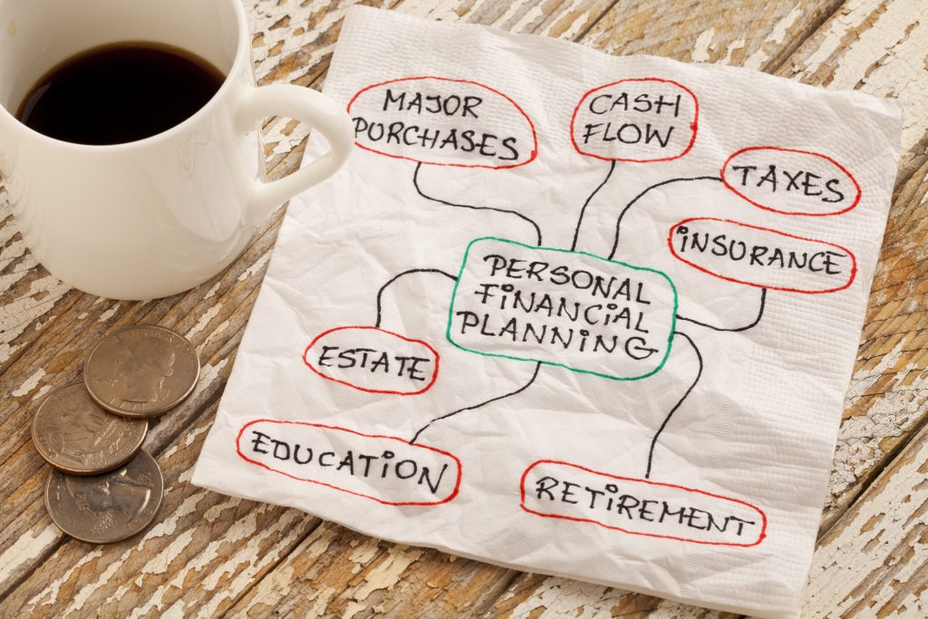 Five year financial plan